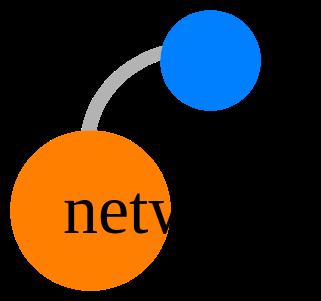 logo sknetwork