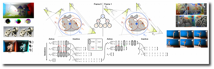 ManyLoDs: Parallel Many-View Level-of-Detail Selection for
