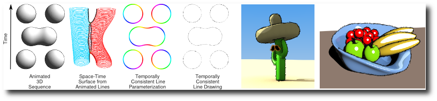 Animated D Line Drawings With Temporal Coherence : Spatio temporal analysis for parameterizing animated lines