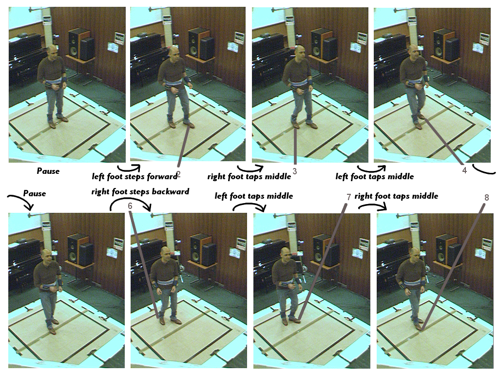 3dlife Acm Mm Grand Challenge 2011 Realistic Interaction In Online Cool Dance Moves Step By Salsa Diagram Man Basic Steps