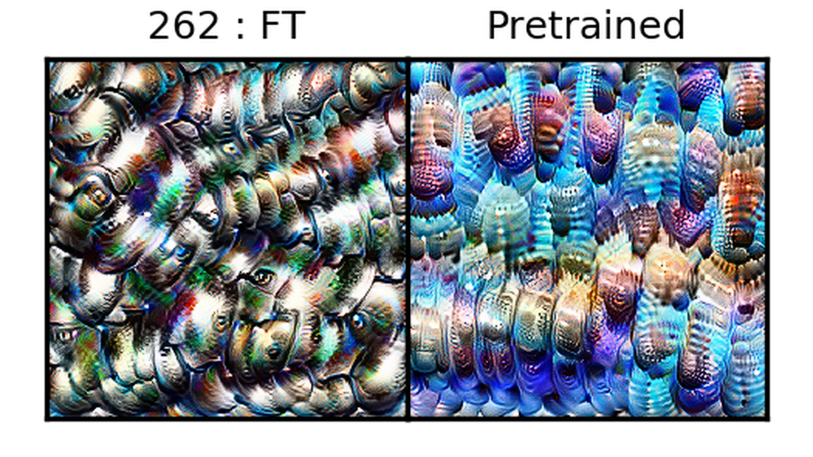 An analysis of the transfer learning of convolutional neural networks for artistic images